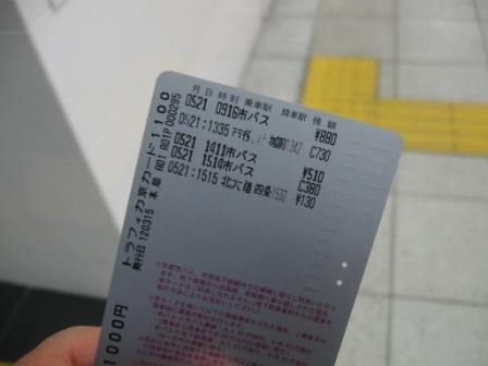 205 京都の洛バスと地下鉄: クル...